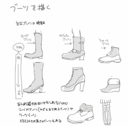 ブーツを描く