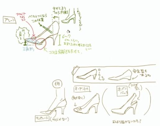 パンプスの構造