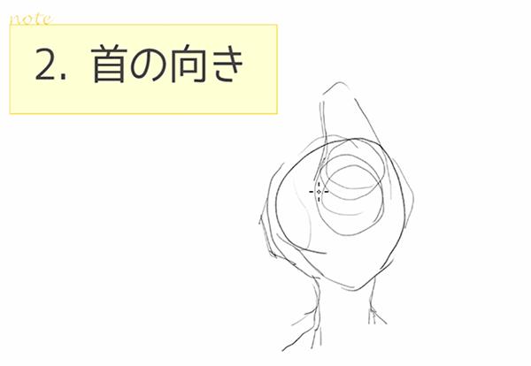 鳥の首の向き><br>  <img src=