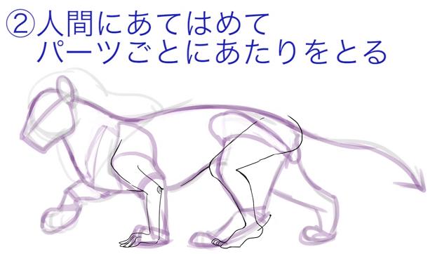動物を人間に当てはめて描く