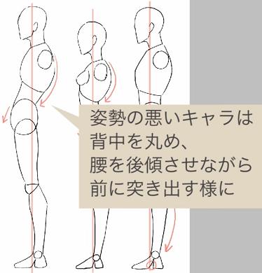 姿勢の悪いキャラの描き方