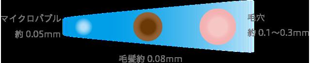 AngelAir公式HP_micro-bubble-03