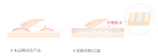 カバーマーク海外旗艦店_商品紹介画像4_640