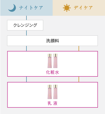 アンテリージェ公式_バイタライジング使用方法