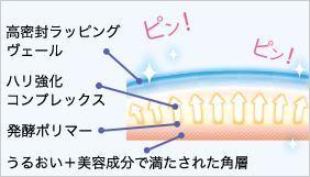 米肌_肌画像