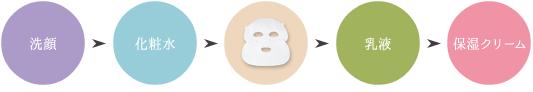 公式オンラインショップ_トリートメントリペアマスク_2