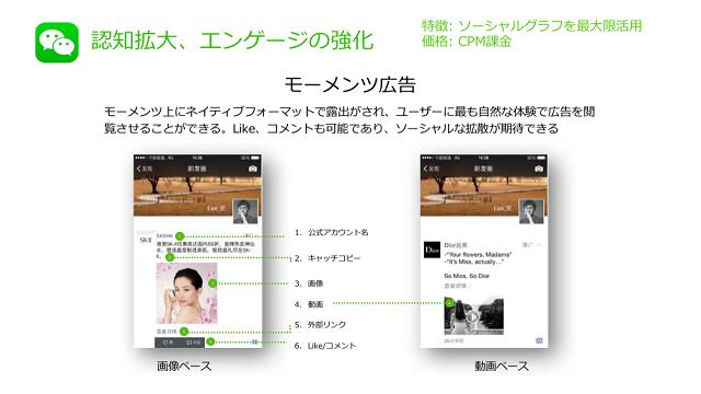 微信(Weixin)のモーメンツ広告の概要