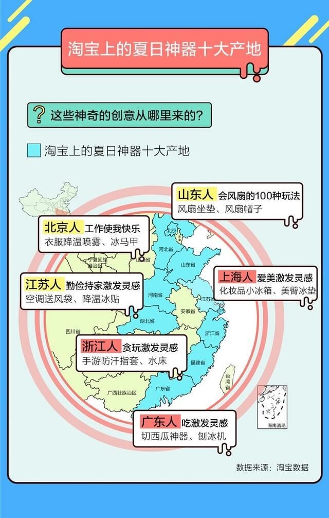 猛暑グッズ生産からみる中国ご当地気質