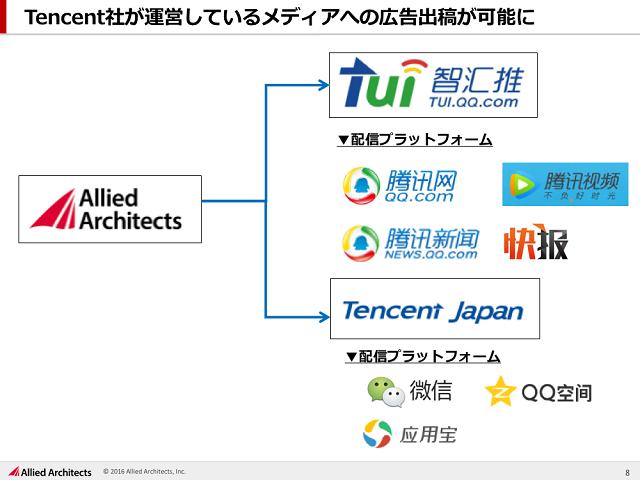 「Tencent Tui」を通じて「QQ.com」「騰訊視頻」「騰訊新聞」「天天快报」などへの広告出稿が可能。「Tencent Japan」経由では「QQ」「微信」などへ出稿できる。