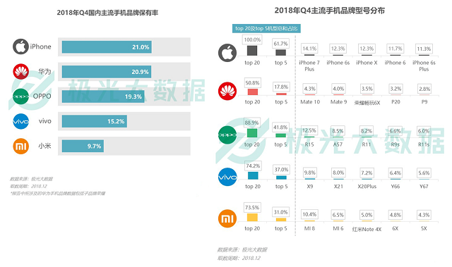 china_mobile_data_2018