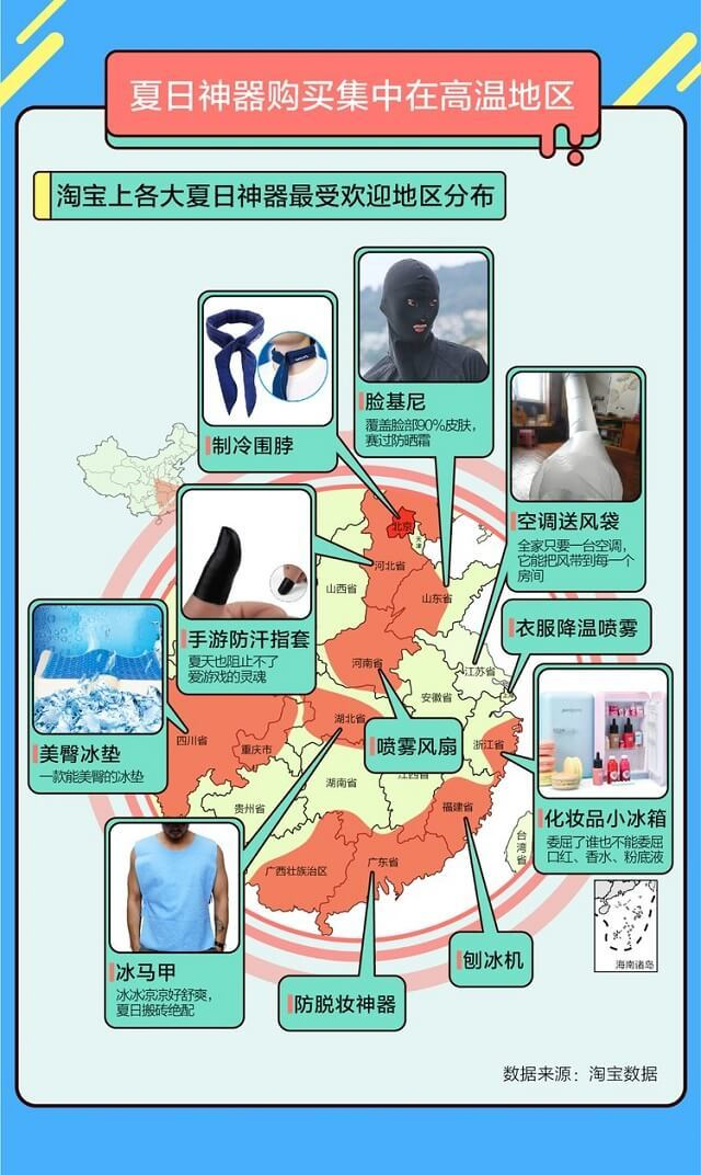 中国「猛暑グッズ」淘宝売上エリア別商品