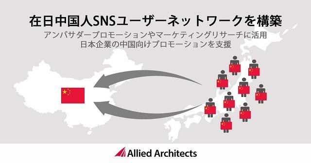 アライドアーキテクツ、在日中国人SNSユーザーネットワークを構築