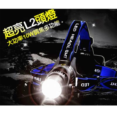 L2變焦頭燈套裝組 (3.3折)