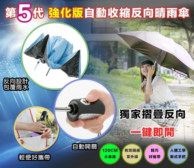 自動開收反向折疊晴雨傘 (3.4折)