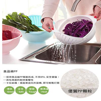 翻蓋式洗菜濾水籃 (3折)