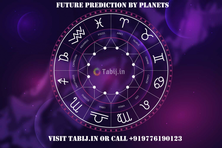 Detailed Life Predictions Free Vedic Astrology
