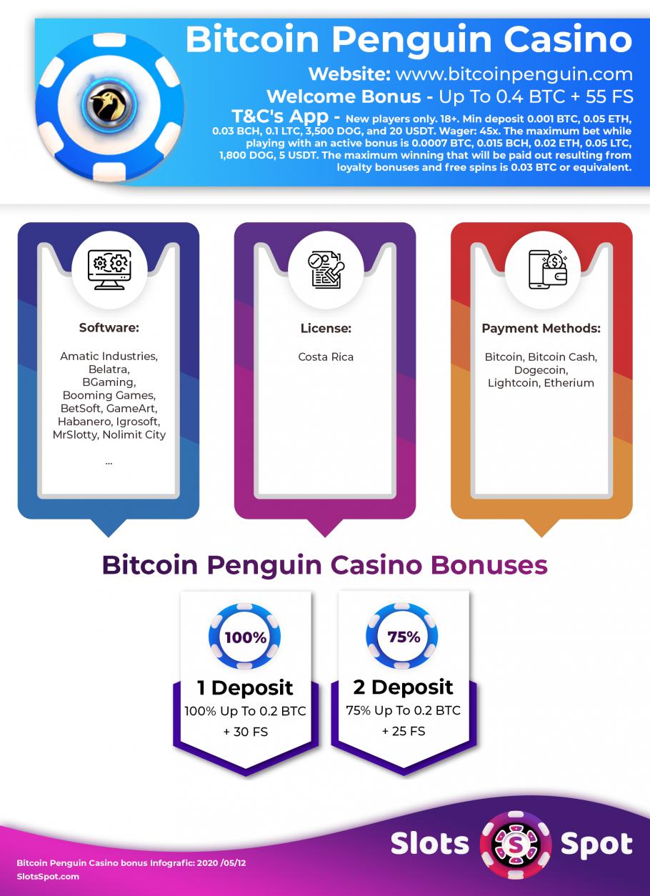 bitcoin bankomatas prie enfield