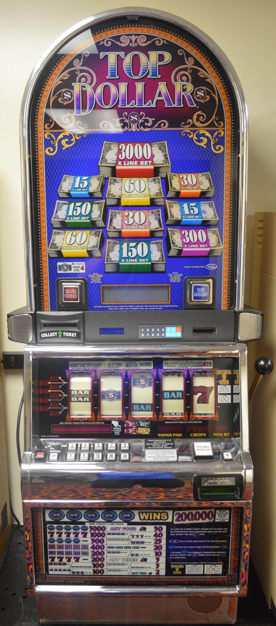 Slot Games Bonus Ohne Einzahlung