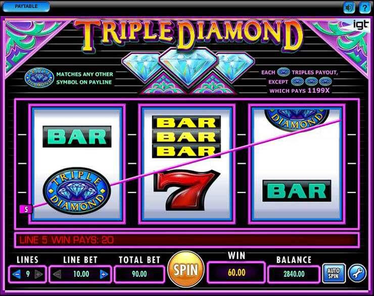 Phil Ivey Loses £7.7m Dispute With London Casino - Gambling Slot Machine