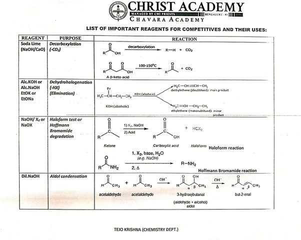 Organic Chemistry Reagents And Their Functions Pdf Download Peatix