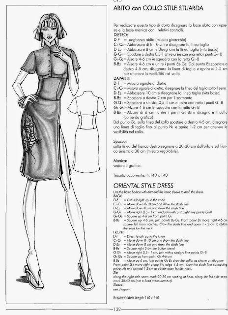 Il Modellismo The Pattern Making Book Free Download Peatix