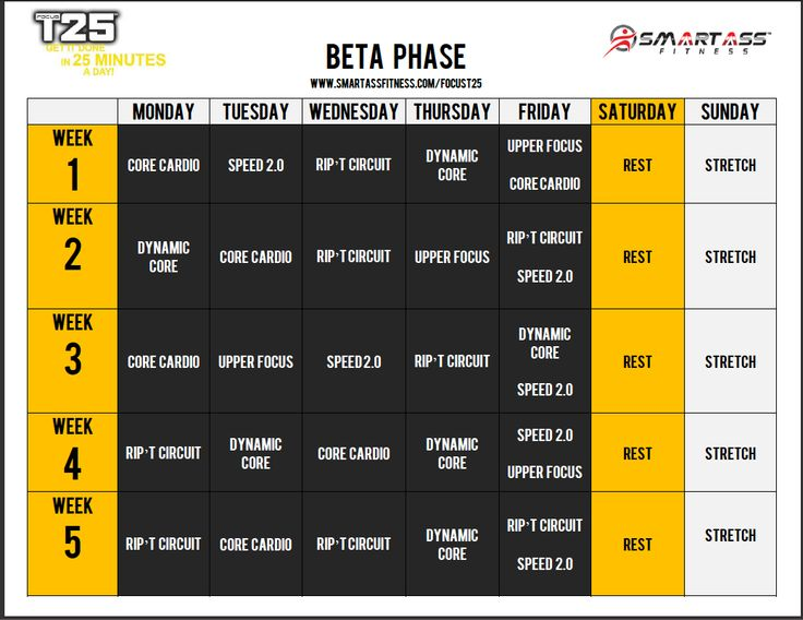 Shaun T T25 Free Download Full Workout Peatix