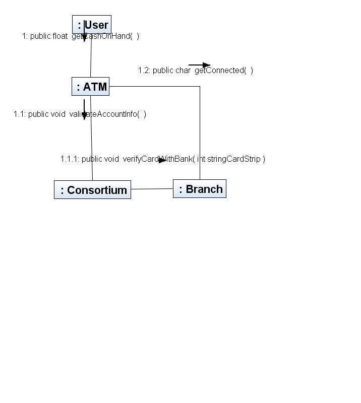 Edraw Uml Diagram Software Free Download Peatix