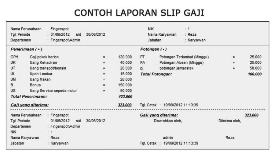 Payslip Contoh Slip Gaji Malaysia 2018