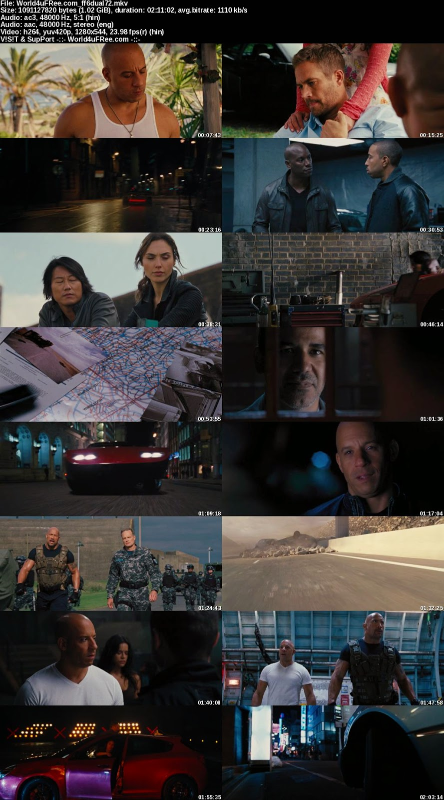 Fast And Furious 7 Movie Download In Hindi Hd 720p Kickass Peatix