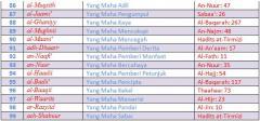 Tabel Asmaul Husna Dan Artinya Pdf Download Wonmakadl Peatix