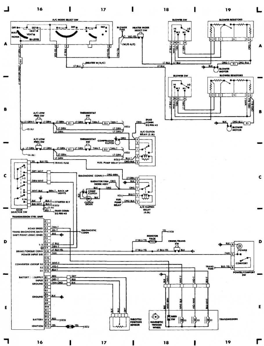 1999 jeep grand cherokee wiring diagram download | peatix  peatix