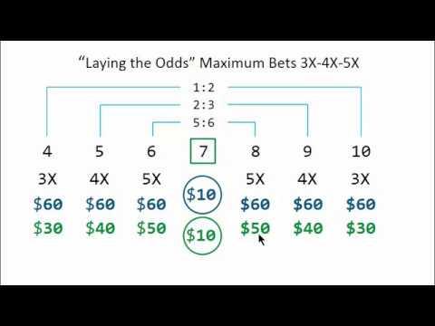 Decimal odds betting in craps walt bettinger iihs
