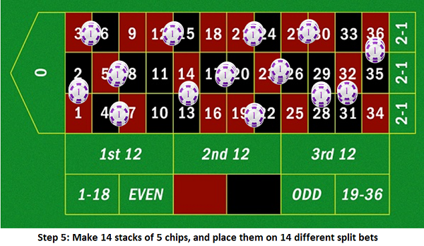 Best bets to place on roulette picture of a roulette betting table