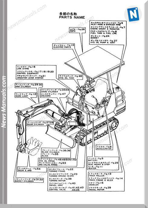 Yanmar B12 Mini Excavator Parts Manual Peatix