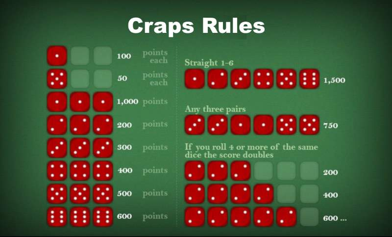 In game betting rules for craps prediction free soccer betting tips