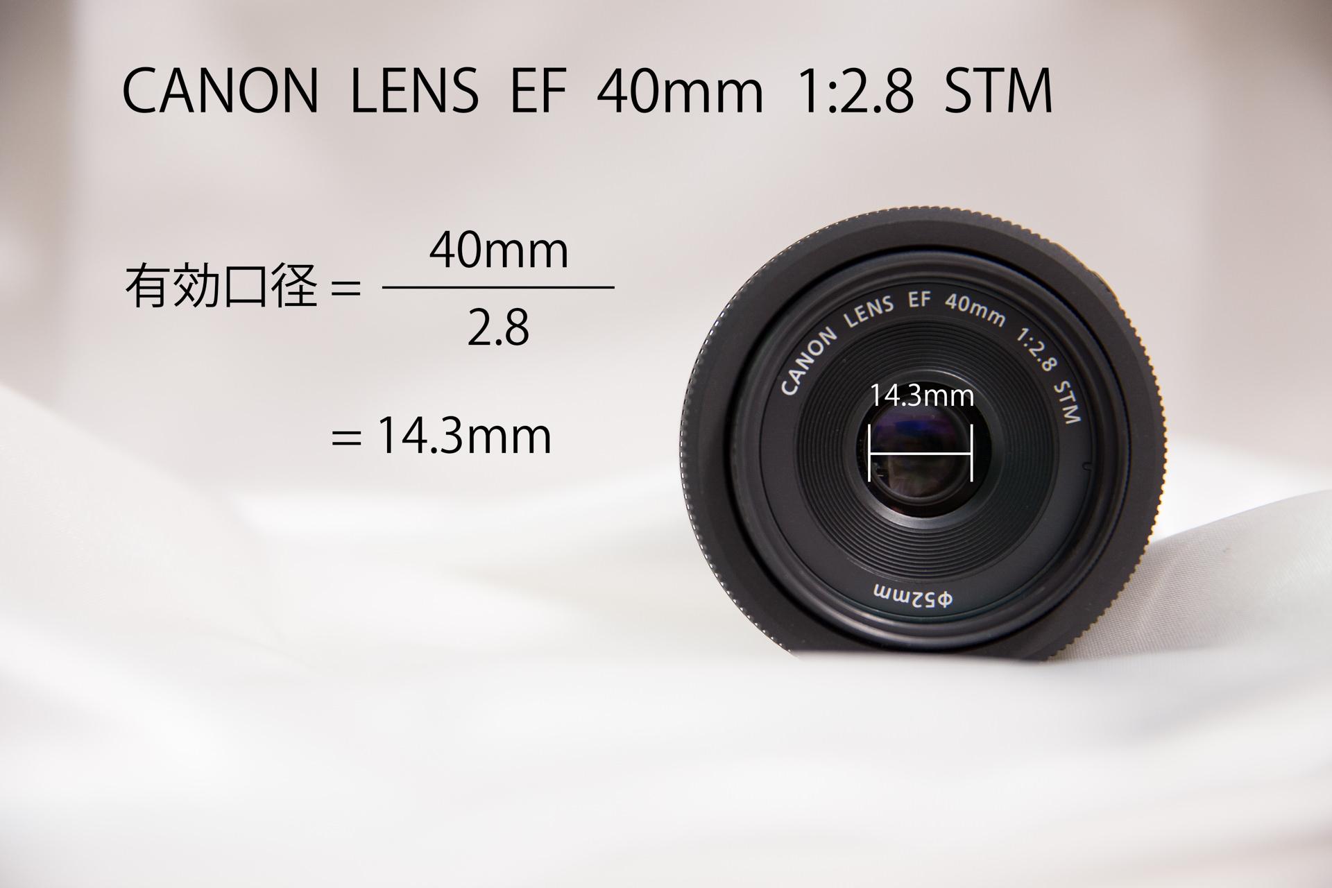 EF40mm F2.8 STMの有効口径を求める計算式