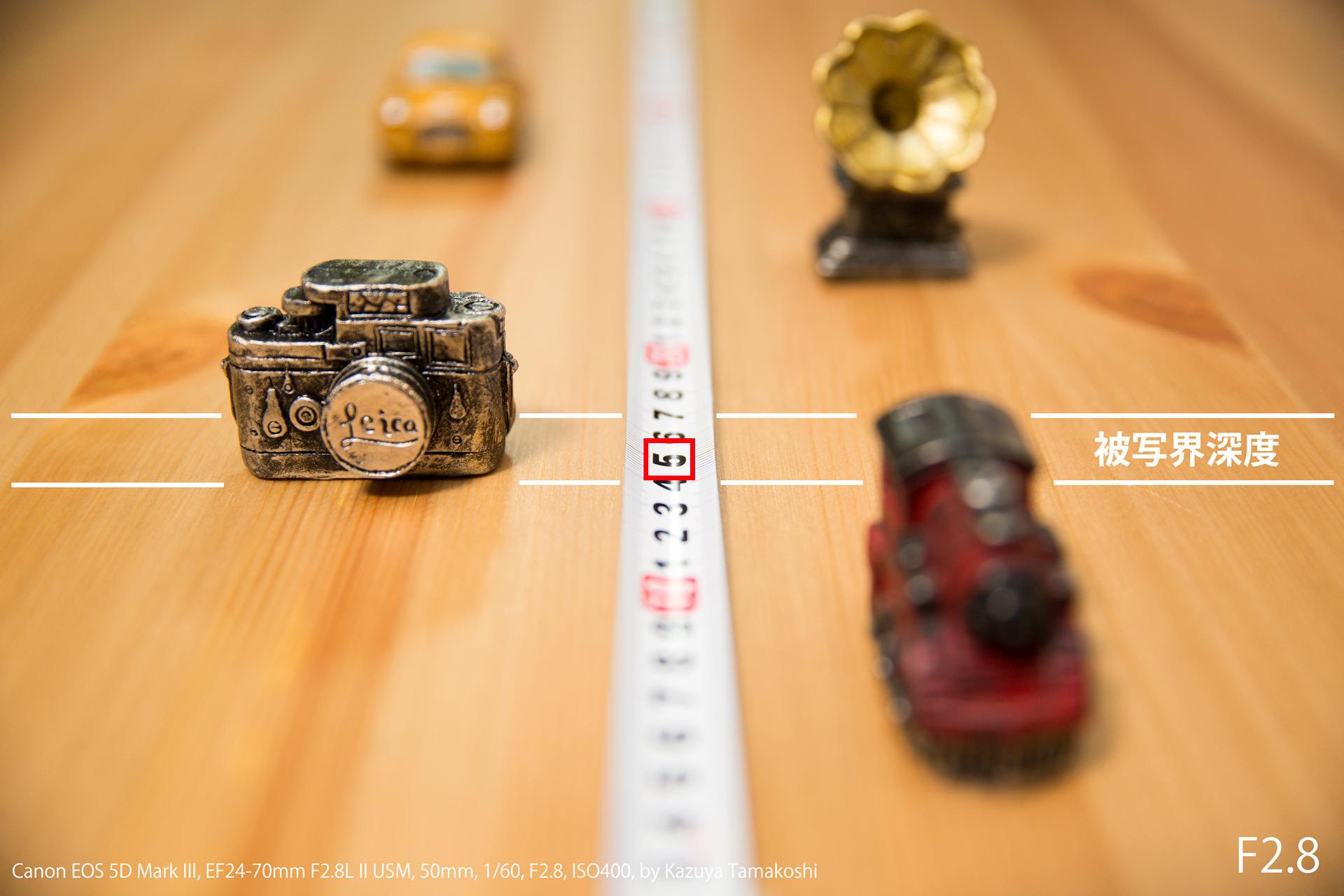 被写界深度を表した写真(F2.8)