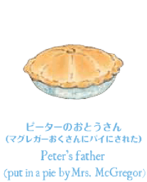 ピーターラビットの登場キャラクター