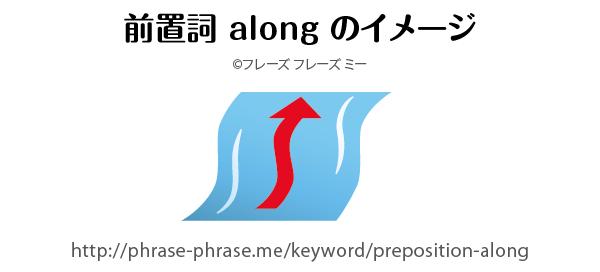 preposition-along