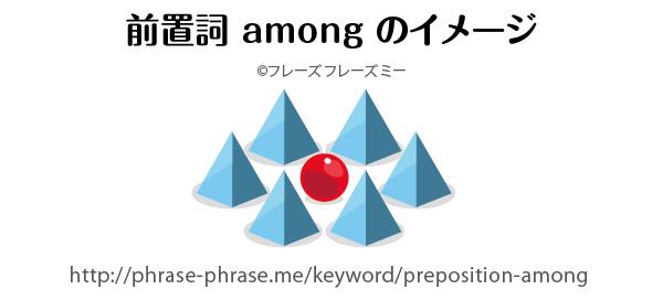 preposition-among