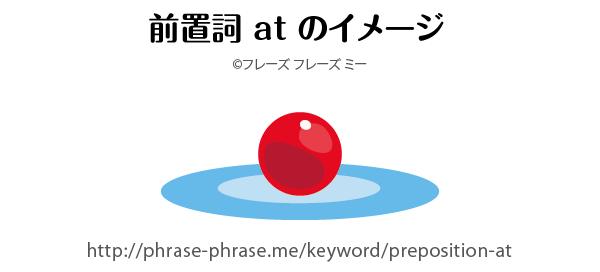 preposition-at