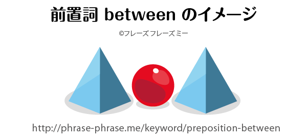 preposition-between
