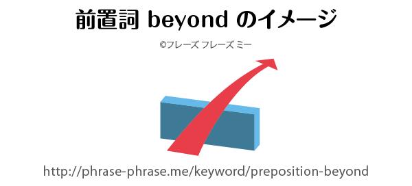 preposition-beyond