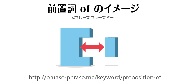 preposition-of