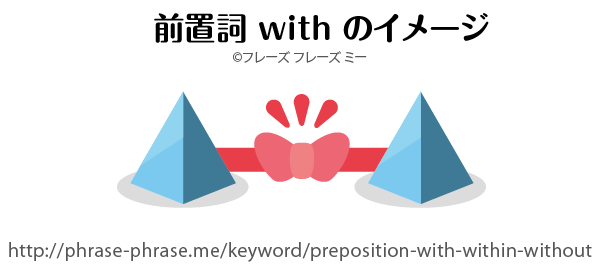 preposition-with-within-without