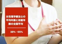 女性理学療法士の平均年齢と初産年齢の全国平均