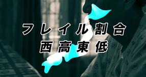 フレイル  日本人高齢者全体の8.7%