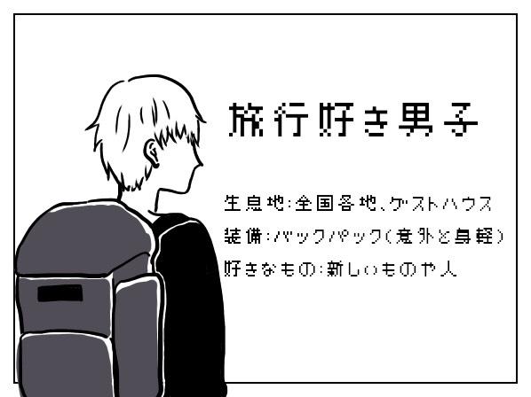 旅行好き男子