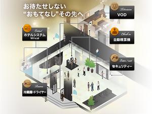 〜国内NO.1シェア〜 自社製品「ホテル管理システム」の開発