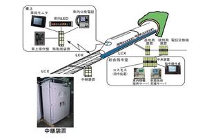 ~西菱電機株式会社は東証二部上場/三菱電機グループの技術と信頼を活かし、人々の「安全・安心・快適な暮らし」を実現するために防災無線システムや河川情報システムなどを開発しています~